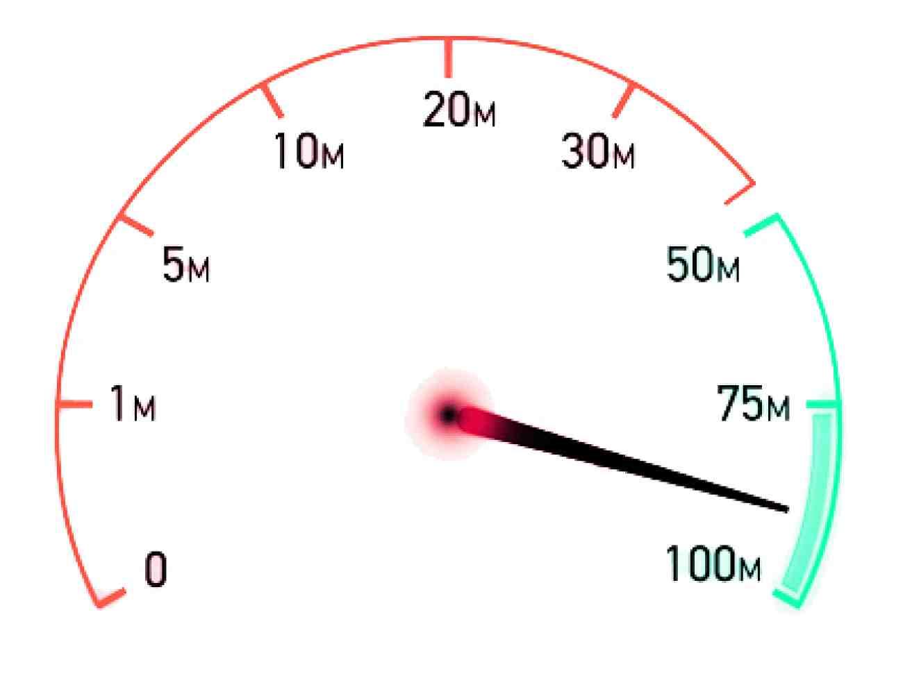 UFB broadband VDSL speed image