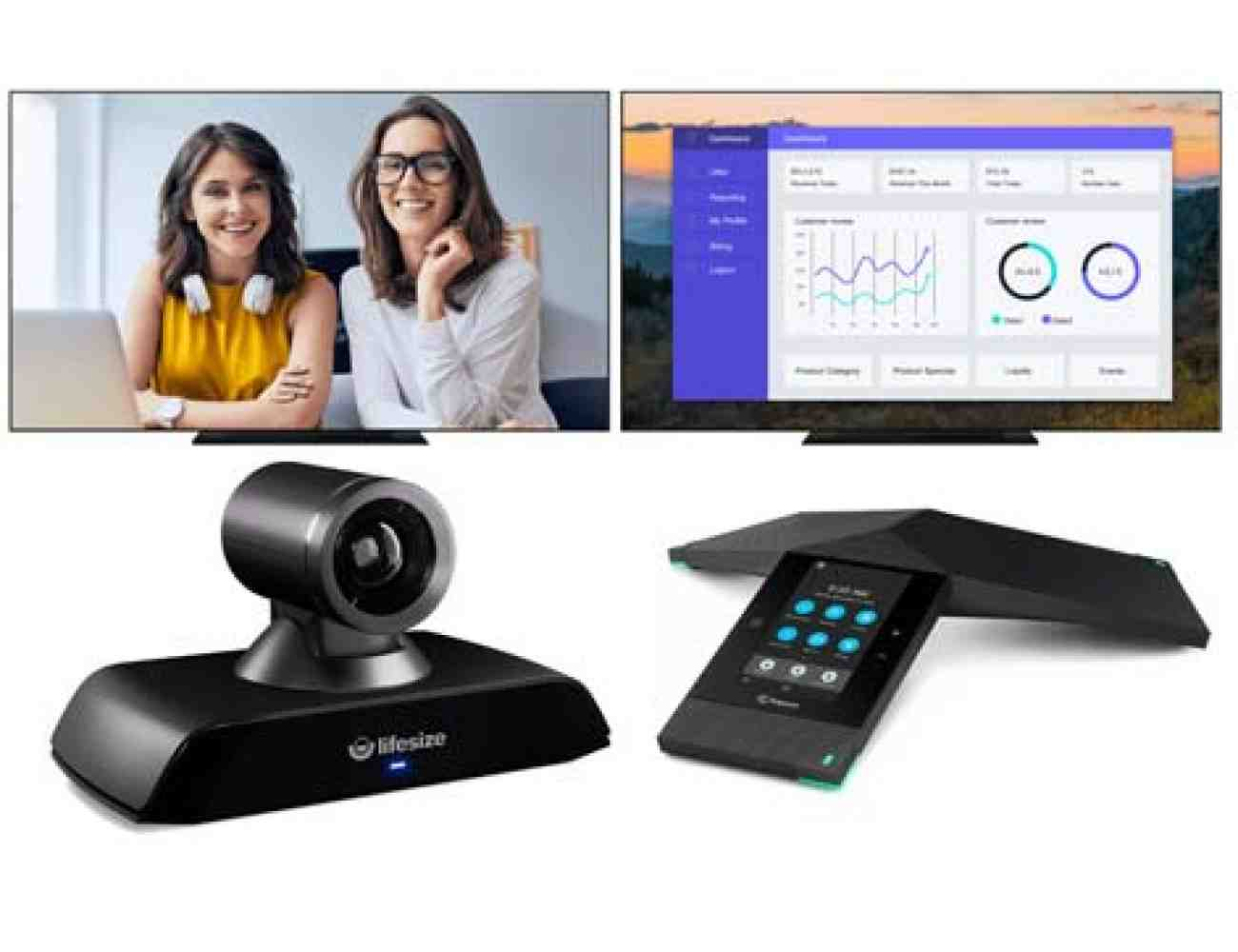 Voice and Video Conferencing devices and services